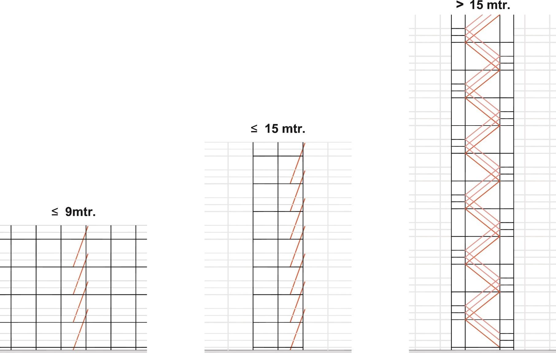 Trap berekenen simple trap met onderkwart with trap for Traphoogte berekenen
